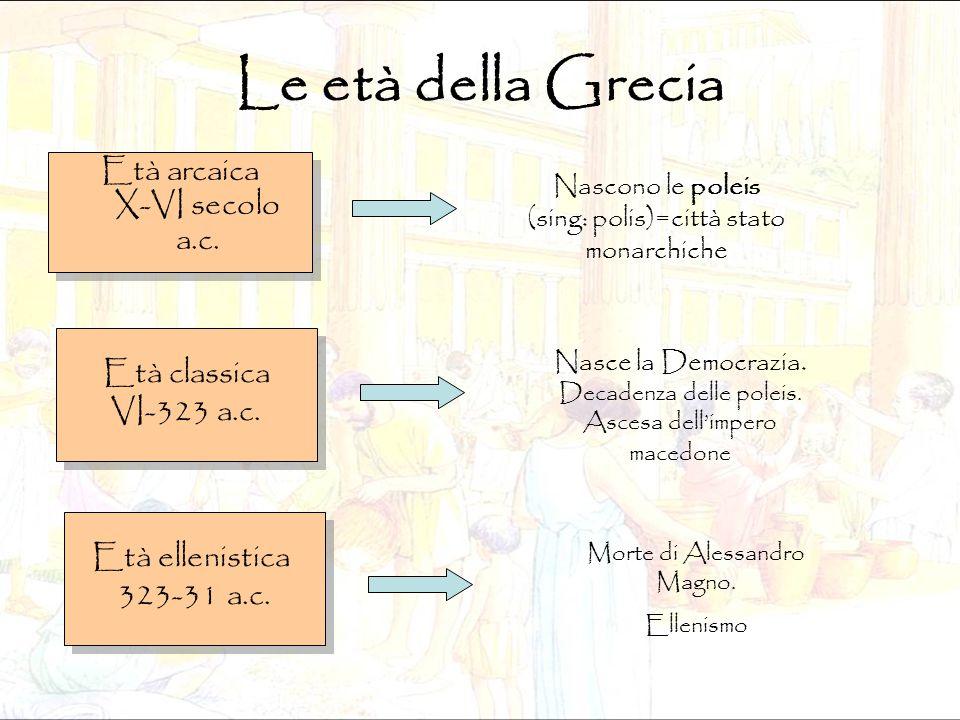 Le età della Grecia Età arcaica X-VI secolo a.c. Età classica VI-323 a.c. Età ellenistica 323-31 a.c. Nascono le poleis (sing: polis)=città stato mona