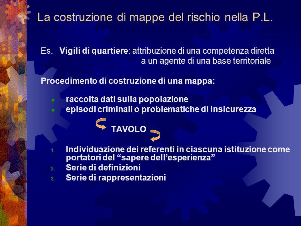 La costruzione di mappe del rischio nella P.L. Es. Vigili di quartiere: attribuzione di una competenza diretta a un agente di una base territoriale Pr
