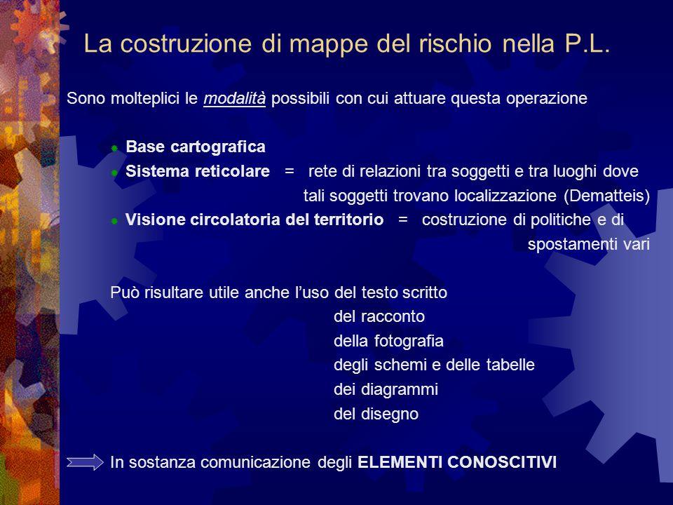 La costruzione di mappe del rischio nella P.L. Sono molteplici le modalità possibili con cui attuare questa operazione  Base cartografica  Sistema r