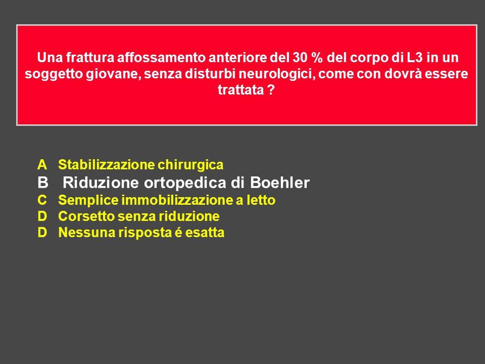 Deformazione del canale rachideo = rischi evolutivi neurologici con lussazione monolaterale articolare con restringimento del canale e compressione midollare con deformazione del muro post.
