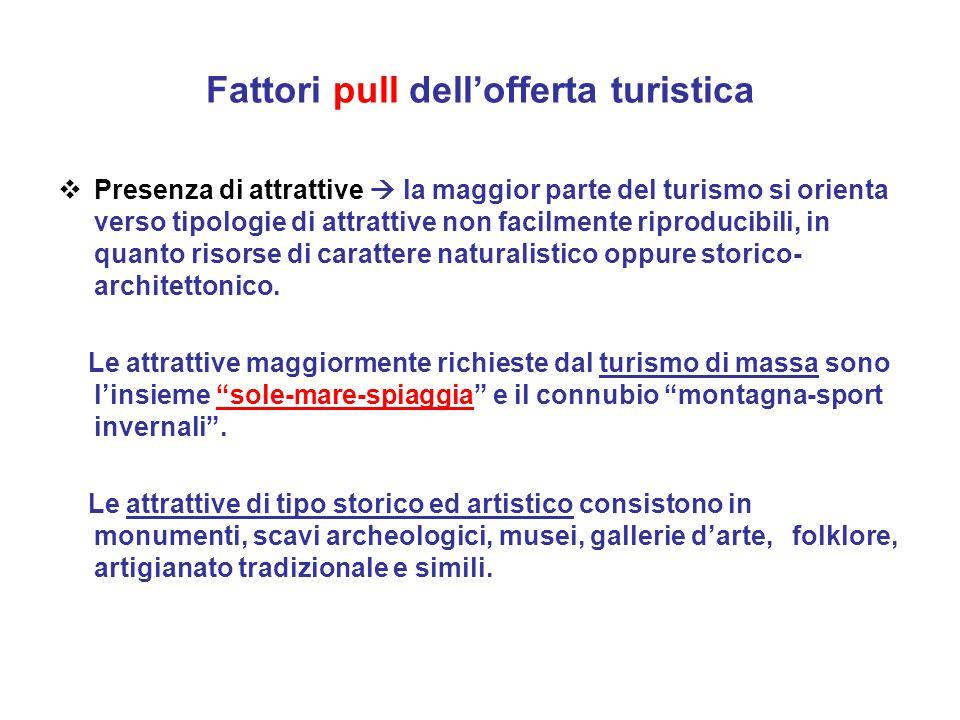 Fattori pull dell'offerta turistica  Presenza di attrattive  la maggior parte del turismo si orienta verso tipologie di attrattive non facilmente riproducibili, in quanto risorse di carattere naturalistico oppure storico- architettonico.