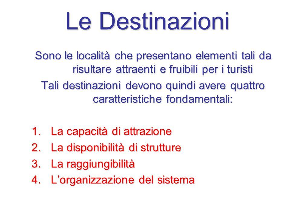 Le Destinazioni Sono le località che presentano elementi tali da risultare attraenti e fruibili per i turisti Tali destinazioni devono quindi avere quattro caratteristiche fondamentali: 1.La capacità di attrazione 2.La disponibilità di strutture 3.La raggiungibilità 4.L'organizzazione del sistema