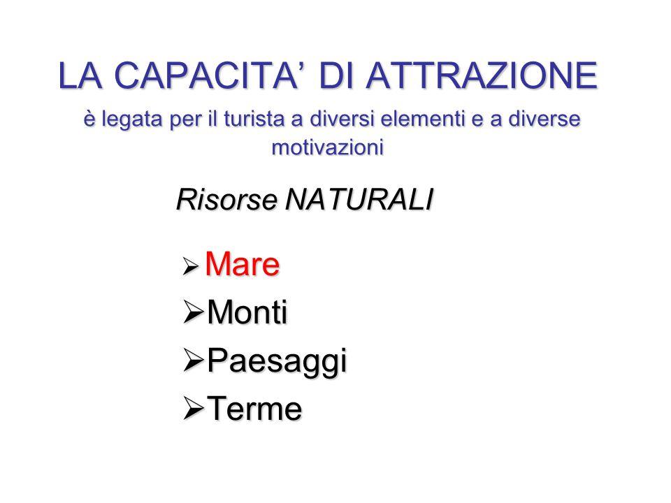 LA CAPACITA' DI ATTRAZIONE è legata per il turista a diversi elementi e a diverse motivazioni Risorse NATURALI  Mare  Monti  Paesaggi  Terme