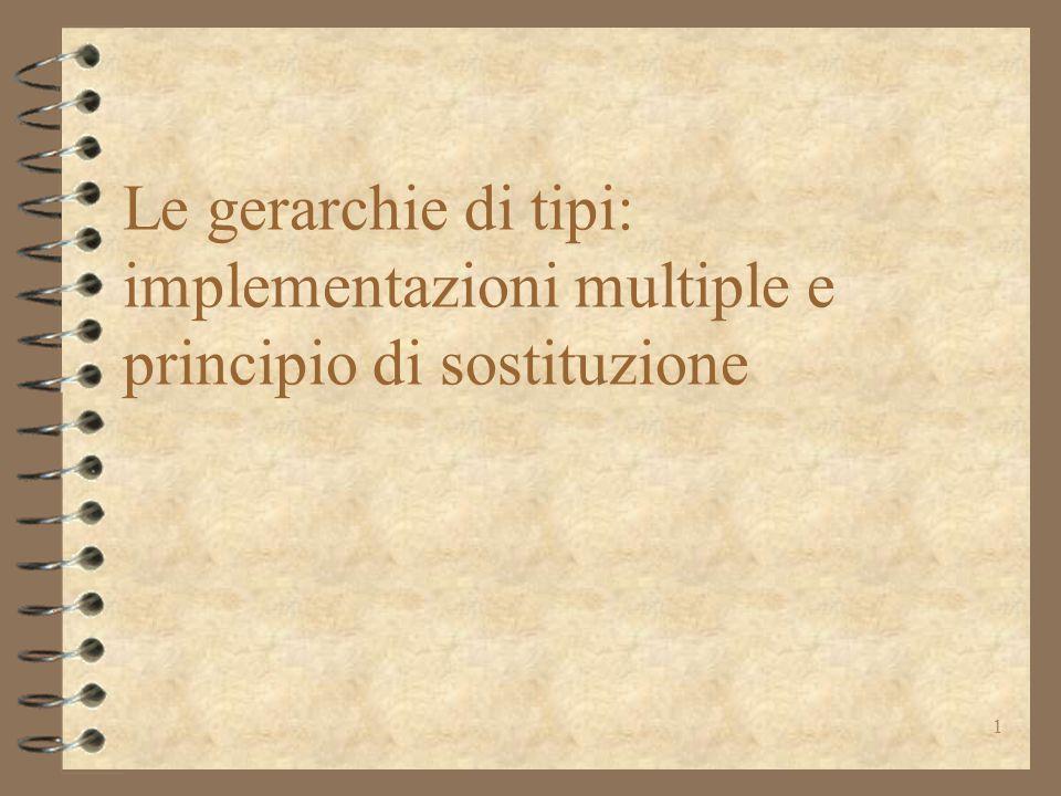 1 Le gerarchie di tipi: implementazioni multiple e principio di sostituzione