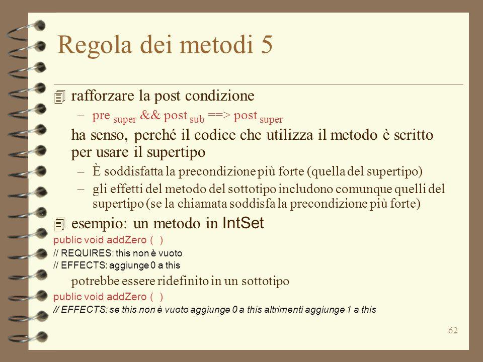 62 Regola dei metodi 5 4 rafforzare la post condizione –pre super && post sub ==> post super ha senso, perché il codice che utilizza il metodo è scritto per usare il supertipo –È soddisfatta la precondizione più forte (quella del supertipo) –gli effetti del metodo del sottotipo includono comunque quelli del supertipo (se la chiamata soddisfa la precondizione più forte) 4 esempio: un metodo in IntSet public void addZero ( ) // REQUIRES: this non è vuoto // EFFECTS: aggiunge 0 a this potrebbe essere ridefinito in un sottotipo public void addZero ( ) // EFFECTS: se this non è vuoto aggiunge 0 a this altrimenti aggiunge 1 a this