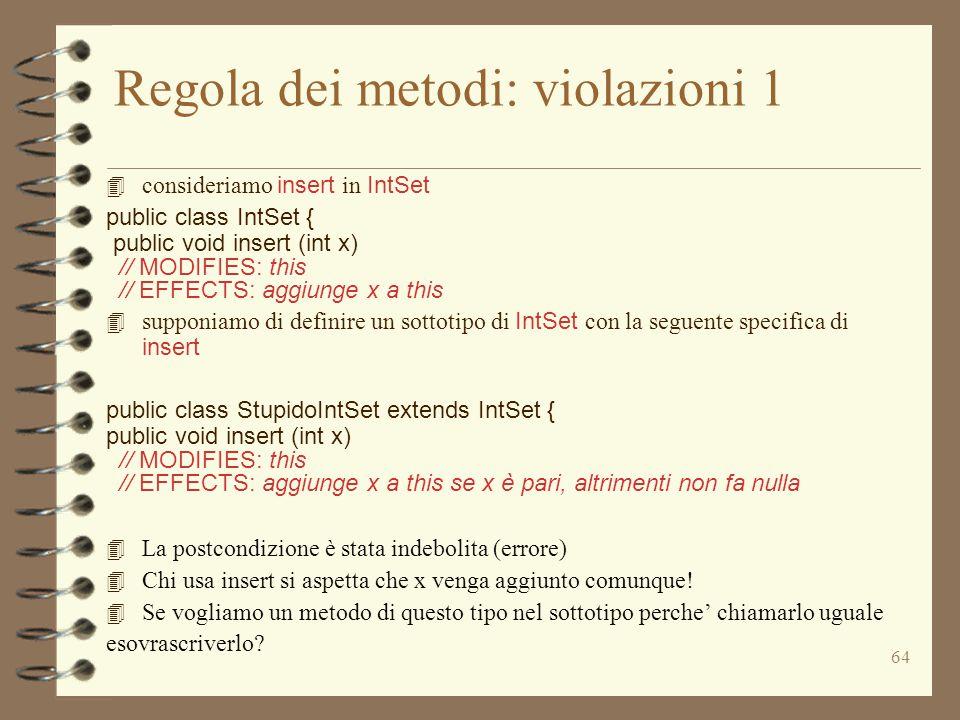 64 Regola dei metodi: violazioni 1 4 consideriamo insert in IntSet public class IntSet { public void insert (int x) // MODIFIES: this // EFFECTS: aggiunge x a this 4 supponiamo di definire un sottotipo di IntSet con la seguente specifica di insert public class StupidoIntSet extends IntSet { public void insert (int x) // MODIFIES: this // EFFECTS: aggiunge x a this se x è pari, altrimenti non fa nulla 4 La postcondizione è stata indebolita (errore) 4 Chi usa insert si aspetta che x venga aggiunto comunque.