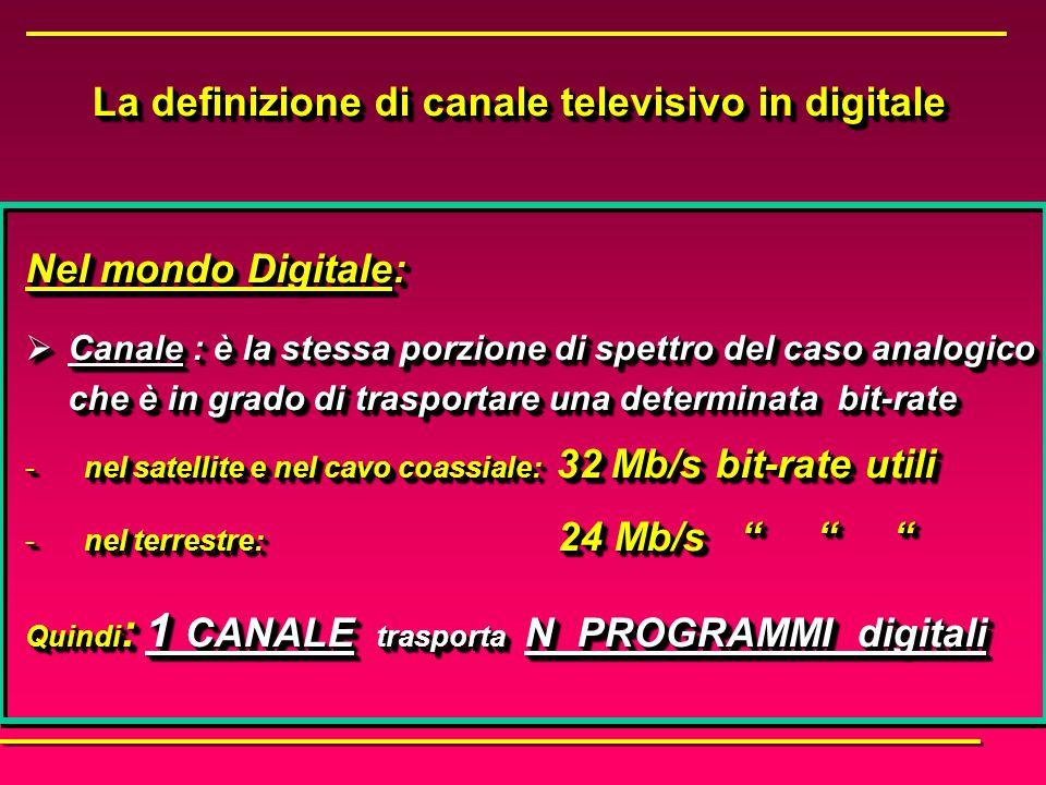 Nel mondo Analogico:  Canale: è la porzione di spettro in cui si alloca un programma di diffusione TV dopo la modulazione - nel terrestre e nel cavo coassiale (modulazione VSB): 8 MHz - nel transponder del satellite (modulazione FM): 36 MHz Quindi : CANALE sinonimo di PROGRAMMA analogico Nel mondo Analogico:  Canale: è la porzione di spettro in cui si alloca un programma di diffusione TV dopo la modulazione - nel terrestre e nel cavo coassiale (modulazione VSB): 8 MHz - nel transponder del satellite (modulazione FM): 36 MHz Quindi : CANALE sinonimo di PROGRAMMA analogico La definizione di canale televisivo in analogico