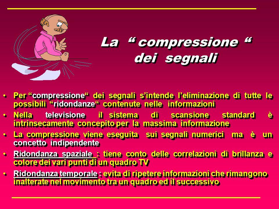 4. CODIFICA DI SORGENTE: Compressione TV 4. CODIFICA DI SORGENTE: Compressione TV