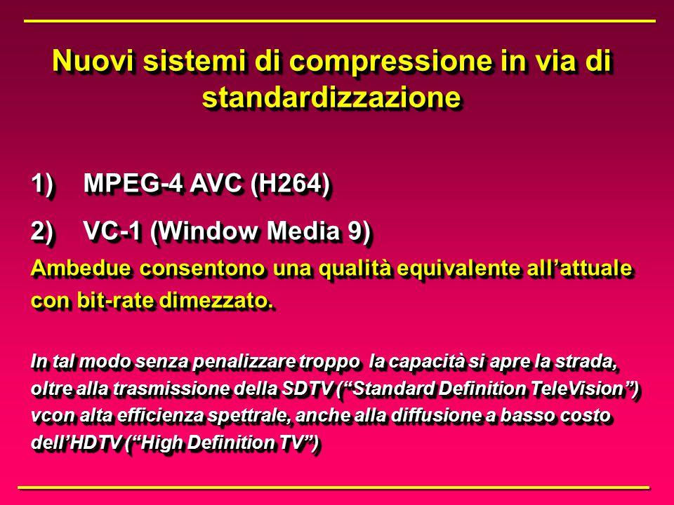 La convergenza nel digitale : lo standard MPEG condiviso da settori di mercato in passato con standard diversi Broadcasting Computer Telecom M P E G Standard MPEG anche accettato universalmente da tutti i paesi mondiali.