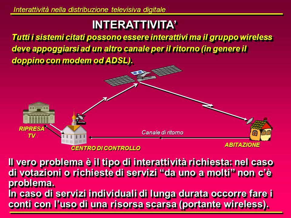 5. Le possibilità di interattività