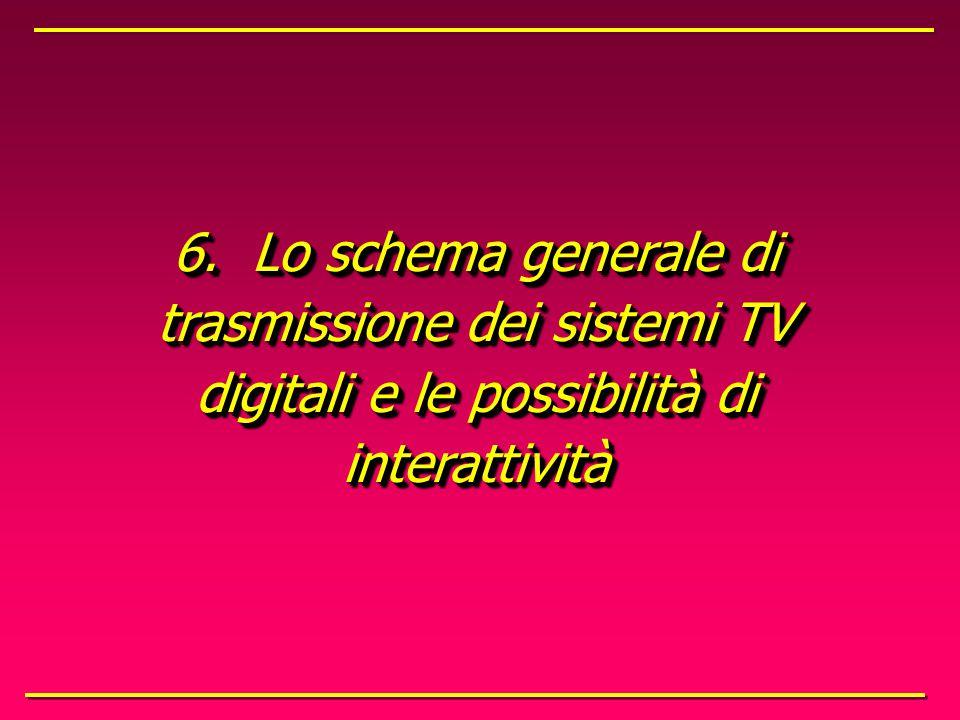 CENTRO DI CONTROLLO ABITAZIONE RIPRESA TV Tutti i sistemi citati possono essere interattivi ma il gruppo wireless deve appoggiarsi ad un altro canale per il ritorno (in genere il doppino con modem od ADSL).