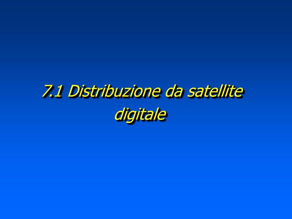 7. Stato dell'arte dei sistemi d'accesso di televisione digitale
