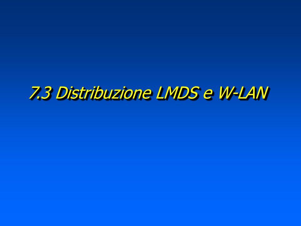 Coassiale (DVB-C) 2.Sistema ibrido fibra-coassiale (HFC: fibra per il trasporto e coassiale per l'ultimo miglio) con, in genere, architettura ad albero (non adatta ad impieghi personalizzati) 3.Capacità di distribuzione di un numero elevatissimo di canali di TV digitale (un multiplo da 32 Mb/s per slot da 8 MHz della canalizzazione analogica dello spettro del cavo) 4.Possibilità di canale di ritorno a banda limitata sullo stesso portante 5.Tipo di modulazione: 64 QAM 6.Impiego di un solo codice correttore per assenza fading nel cavo 2.Sistema ibrido fibra-coassiale (HFC: fibra per il trasporto e coassiale per l'ultimo miglio) con, in genere, architettura ad albero (non adatta ad impieghi personalizzati) 3.Capacità di distribuzione di un numero elevatissimo di canali di TV digitale (un multiplo da 32 Mb/s per slot da 8 MHz della canalizzazione analogica dello spettro del cavo) 4.Possibilità di canale di ritorno a banda limitata sullo stesso portante 5.Tipo di modulazione: 64 QAM 6.Impiego di un solo codice correttore per assenza fading nel cavo 1) Praticamente inesistente in Italia per il fallimento del Progetto Socrate di Telecom Italia (prima metà anni 90).