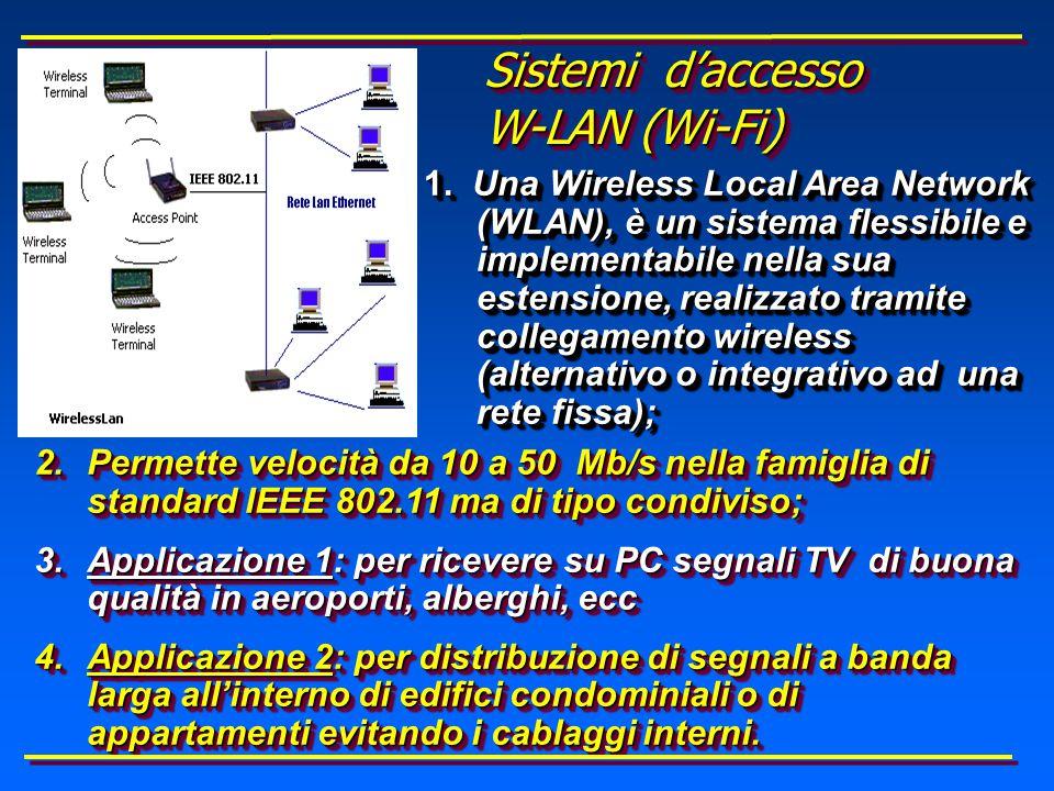 Sistemi d'accesso WLL (LMDS) (LMDS)   LMDS è un sistema punto-multipunto radio in IP, complementare della fibra, per accesso a banda larga all'utenza residenziale   Consiste di una stazione base che - nella versione in banda a 26 GHz - può coprire un raggio di 3 Km, con una capacità complessiva di 144 Mb/s e può fornire una capacità fino a 12 Mb/s per utente   La infrastruttura consiste, per la stazione base, in un'antenna trasmittente montata sulla sommità di edifici alti e di un router.