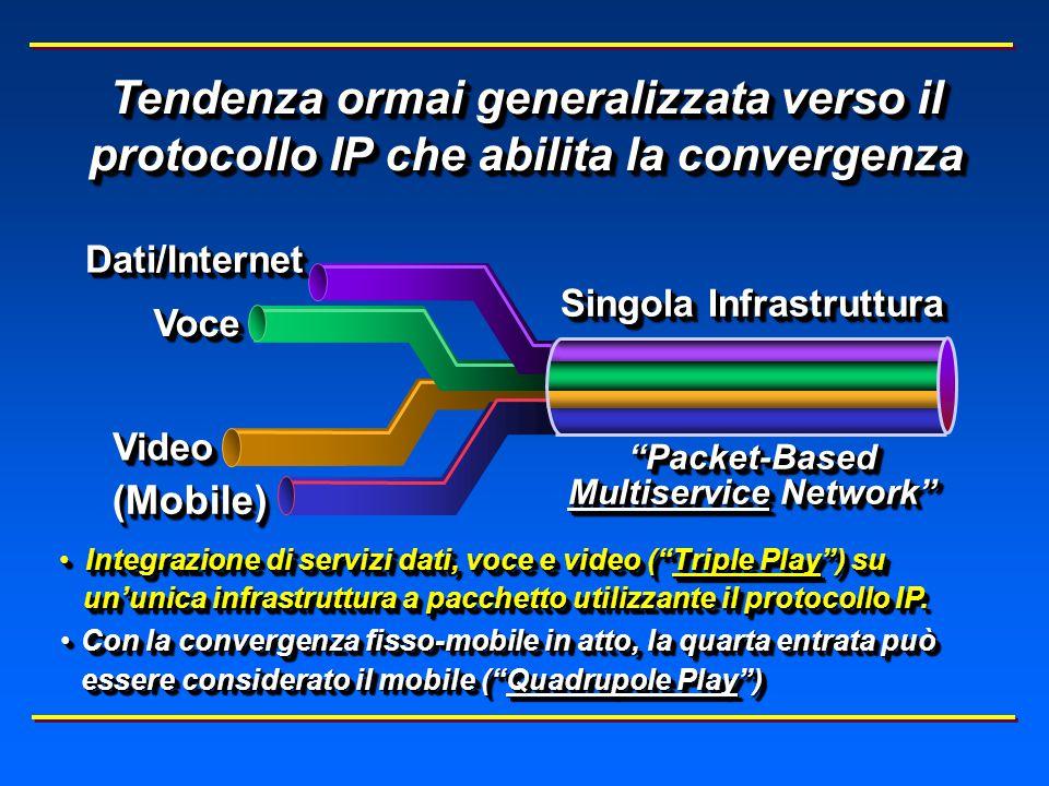 7.4 Distribuzione in fibra ottica