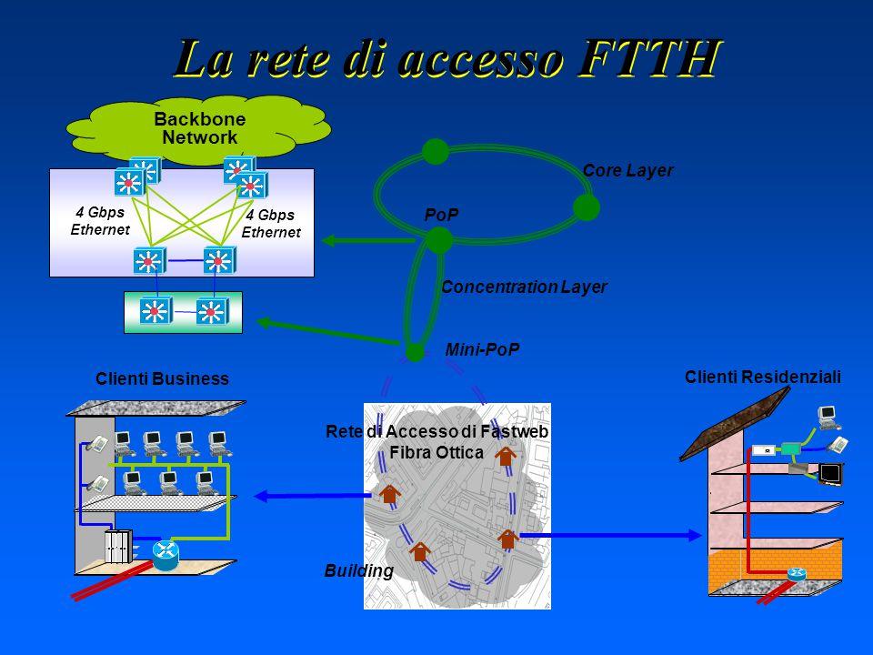 Tendenza ormai generalizzata verso il protocollo IP che abilita la convergenza Singola Infrastruttura Packet-Based Multiservice Network Singola Infrastruttura Packet-Based Multiservice Network Dati/InternetDati/Internet VoceVoce VideoVideo Con la convergenza fisso-mobile in atto, la quarta entrata può essere considerato il mobile ( Quadrupole Play )Con la convergenza fisso-mobile in atto, la quarta entrata può essere considerato il mobile ( Quadrupole Play ) (Mobile)(Mobile) Integrazione di servizi dati, voce e video ( Triple Play ) su Integrazione di servizi dati, voce e video ( Triple Play ) su un'unica infrastruttura a pacchetto utilizzante il protocollo IP.