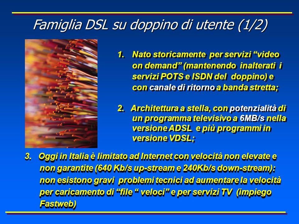 7.5 Accesso su doppino di utente : famiglia DSL