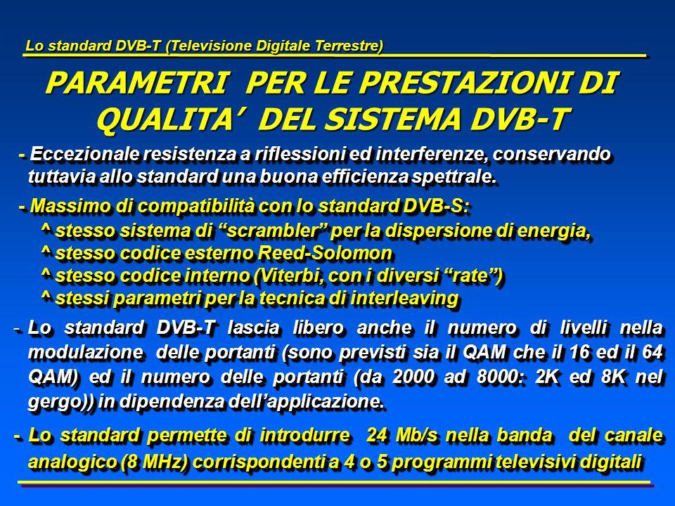 -Progettato per operare nelle bande UHF e VHF lasciando inalterata l'attuale antenna Yagi di ricezione.
