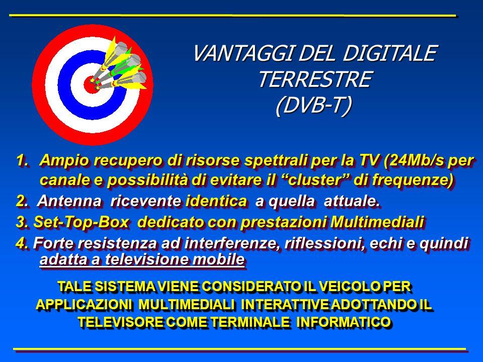 Lo standard DVB-T (Televisione Digitale Terrestre) Lo standard DVB-T (Televisione Digitale Terrestre) Eccezionale resistenza a riflessioni ed interferenze, conservando tuttavia allo standard una buona efficienza spettrale.