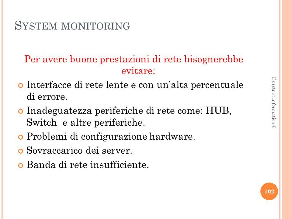 S YSTEM MONITORING Per avere buone prestazioni di rete bisognerebbe evitare: Interfacce di rete lente e con un'alta percentuale di errore.