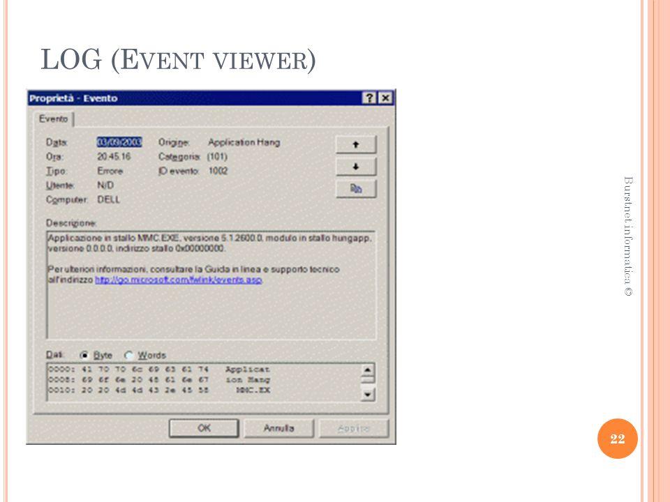 LOG (E VENT VIEWER ) 22 Burstnet informatica ©