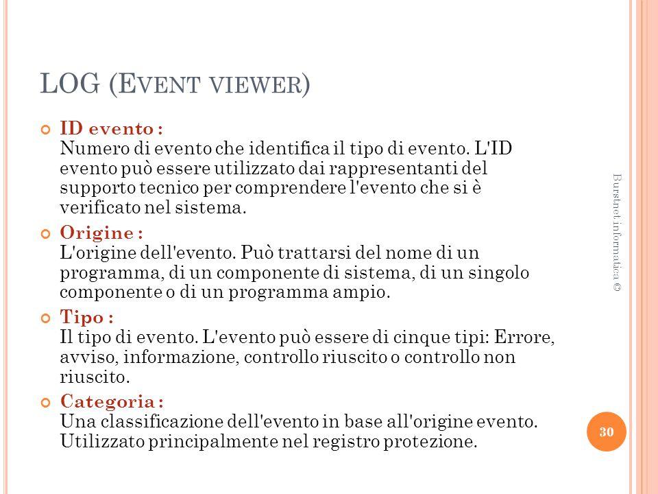 LOG (E VENT VIEWER ) ID evento : Numero di evento che identifica il tipo di evento.