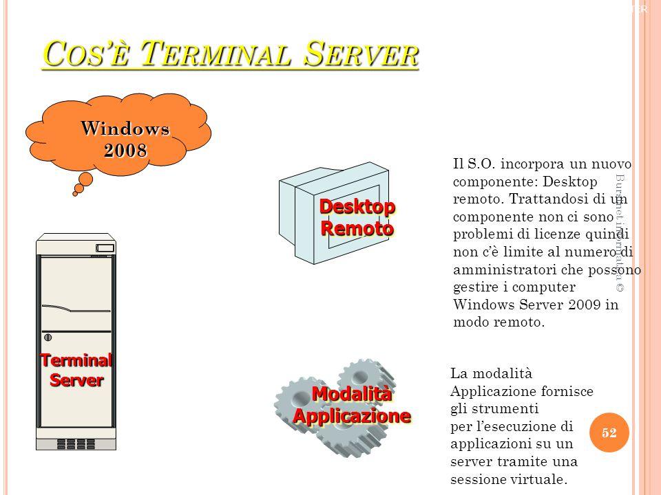 C OS ' È T ERMINAL S ERVER Modalità Applicazione Desktop Remoto Terminal Server La modalità Applicazione fornisce gli strumenti per l'esecuzione di applicazioni su un server tramite una sessione virtuale.