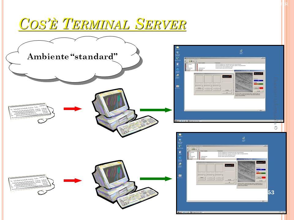 C OS ' È T ERMINAL S ERVER Ambiente standard ® TRIFORCE COMPUTER 53 Burstnet informatica ©