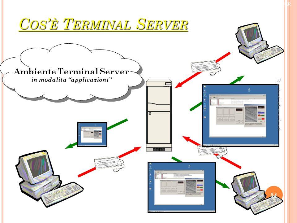 C OS ' È T ERMINAL S ERVER Ambiente Terminal Server in modalità applicazioni ® TRIFORCE COMPUTER 54 Burstnet informatica ©