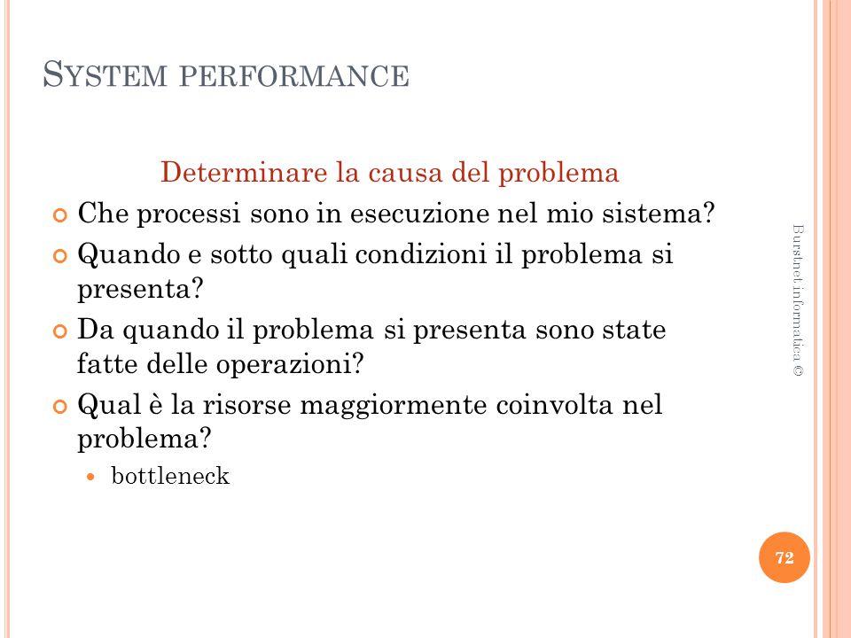 S YSTEM PERFORMANCE Determinare la causa del problema Che processi sono in esecuzione nel mio sistema.
