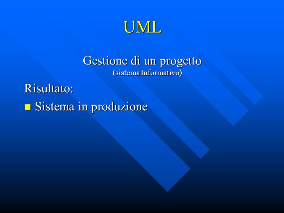UML Gestione di un progetto (sistema Informativo) Risultato: Sistema in produzione Sistema in produzione