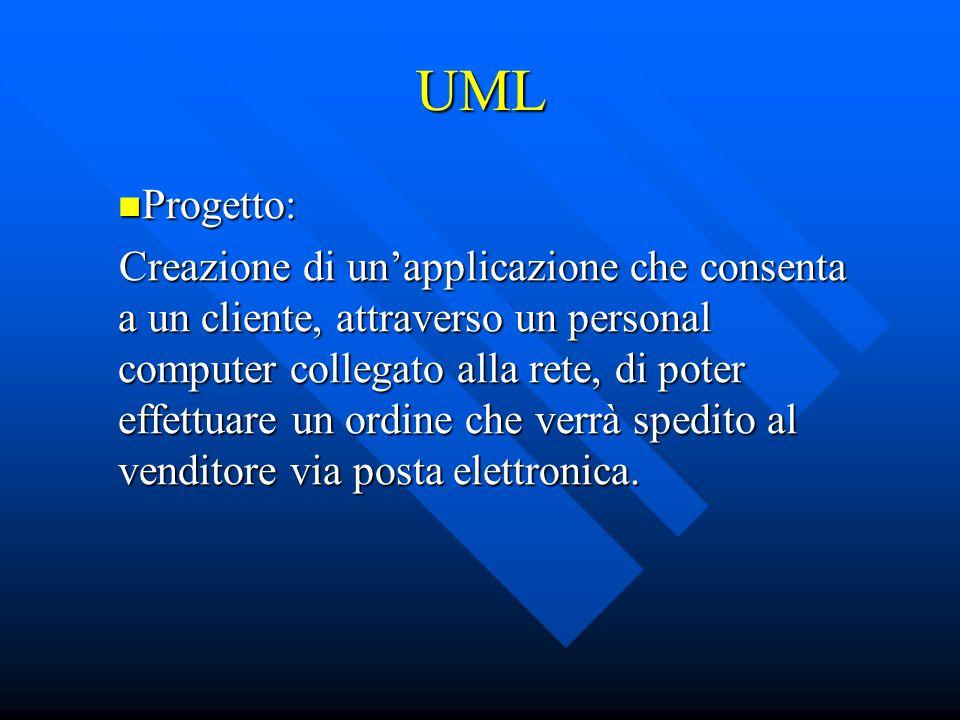 UML Progetto: Progetto: Creazione di un'applicazione che consenta a un cliente, attraverso un personal computer collegato alla rete, di poter effettua