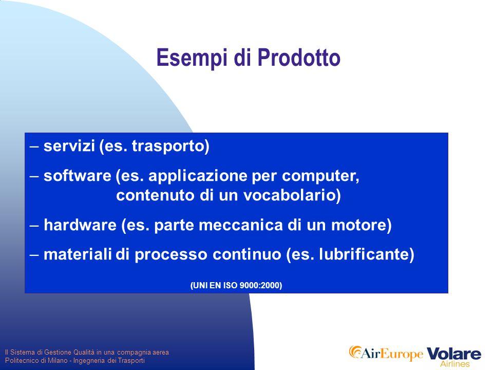 Il Sistema di Gestione Qualità in una compagnia aerea Politecnico di Milano - Ingegneria dei Trasporti Esempi di Prodotto – servizi (es.
