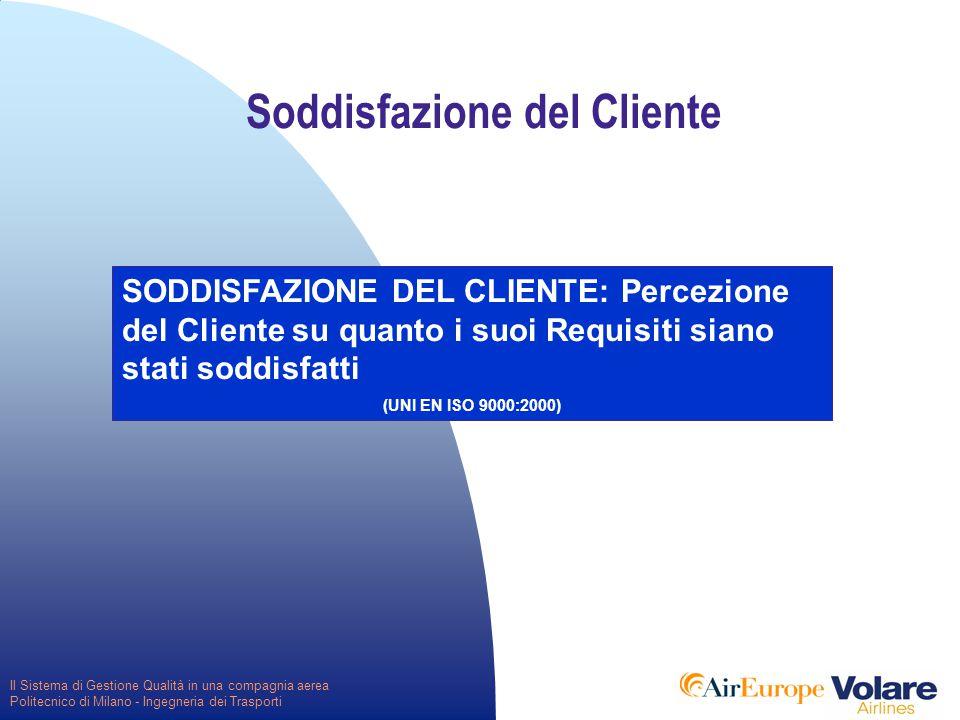 Il Sistema di Gestione Qualità in una compagnia aerea Politecnico di Milano - Ingegneria dei Trasporti Soddisfazione del Cliente SODDISFAZIONE DEL CLIENTE: Percezione del Cliente su quanto i suoi Requisiti siano stati soddisfatti (UNI EN ISO 9000:2000)