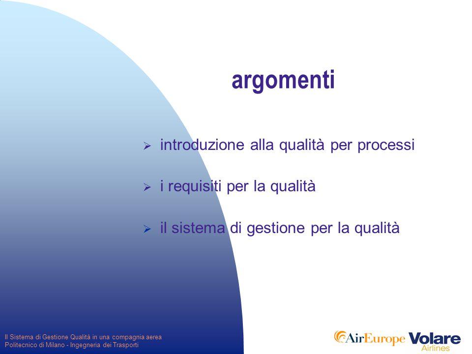 Il Sistema di Gestione Qualità in una compagnia aerea Politecnico di Milano - Ingegneria dei Trasporti Requisiti di Qualità in una Compagnia Aerea Una Compagnia Aerea che voglia volontariamente dotarsi di un Sistema di Gestione per la Qualità che garantisca con EFFICACIA ed EFFICIENZA gli standards commerciali di qualità richiesti dal mercato, può certificarsi secondo le norme ISO 9001/9004-2000