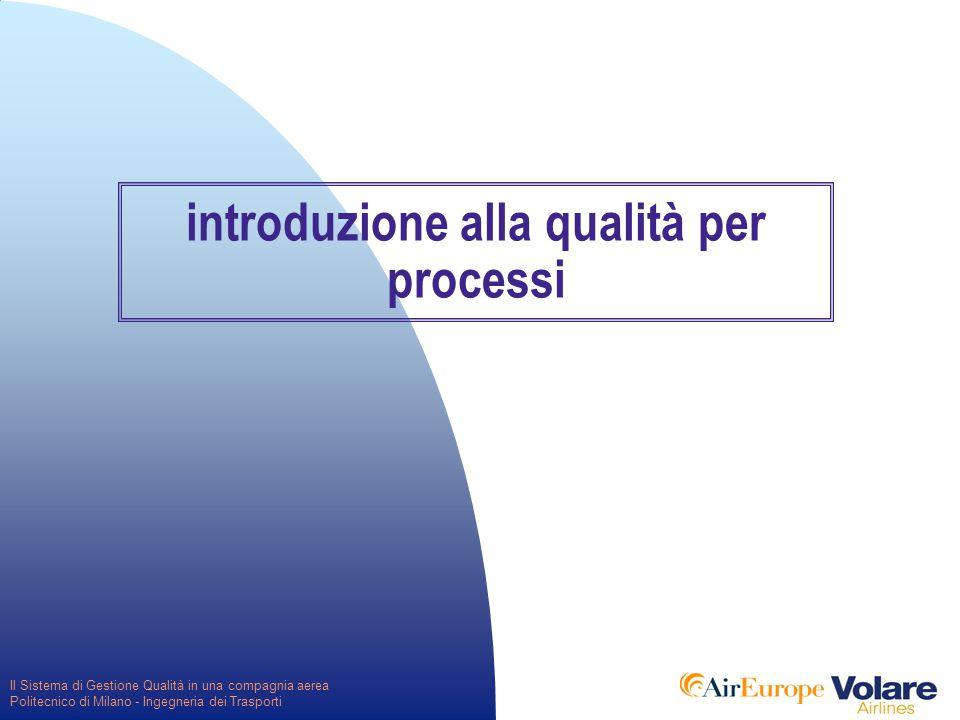 Il Sistema di Gestione Qualità in una compagnia aerea Politecnico di Milano - Ingegneria dei Trasporti il sistema di gestione per la qualità