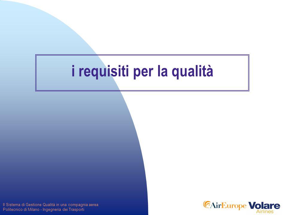 Il Sistema di Gestione Qualità in una compagnia aerea Politecnico di Milano - Ingegneria dei Trasporti i requisiti per la qualità