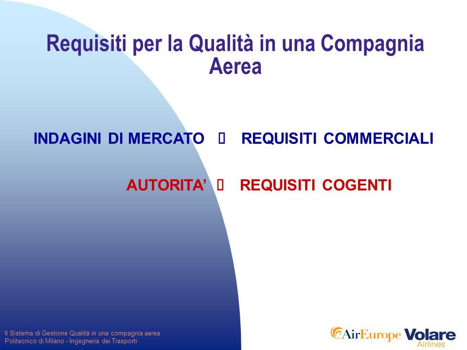 Il Sistema di Gestione Qualità in una compagnia aerea Politecnico di Milano - Ingegneria dei Trasporti Requisiti per la Qualità in una Compagnia Aerea INDAGINI DI MERCATO  REQUISITI COMMERCIALI AUTORITA'  REQUISITI COGENTI