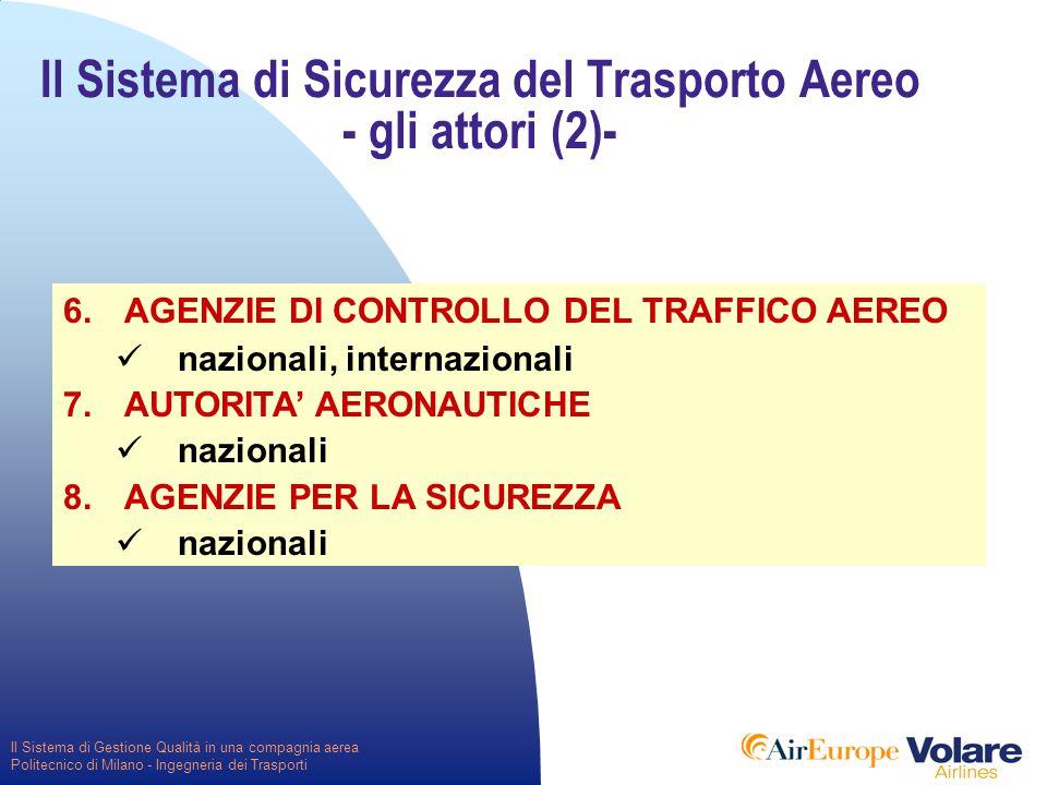 Il Sistema di Gestione Qualità in una compagnia aerea Politecnico di Milano - Ingegneria dei Trasporti Il Sistema di Sicurezza del Trasporto Aereo - gli attori (2)- 6.