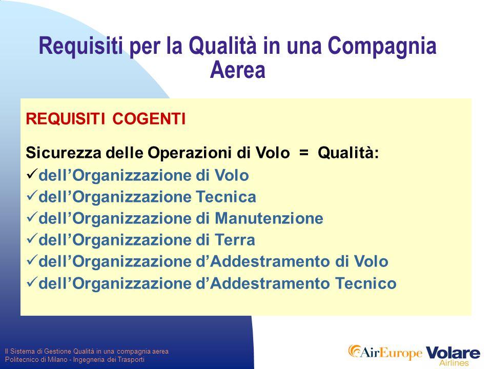 Il Sistema di Gestione Qualità in una compagnia aerea Politecnico di Milano - Ingegneria dei Trasporti Requisiti per la Qualità in una Compagnia Aerea REQUISITI COGENTI Sicurezza delle Operazioni di Volo = Qualità: dell'Organizzazione di Volo dell'Organizzazione Tecnica dell'Organizzazione di Manutenzione dell'Organizzazione di Terra dell'Organizzazione d'Addestramento di Volo dell'Organizzazione d'Addestramento Tecnico