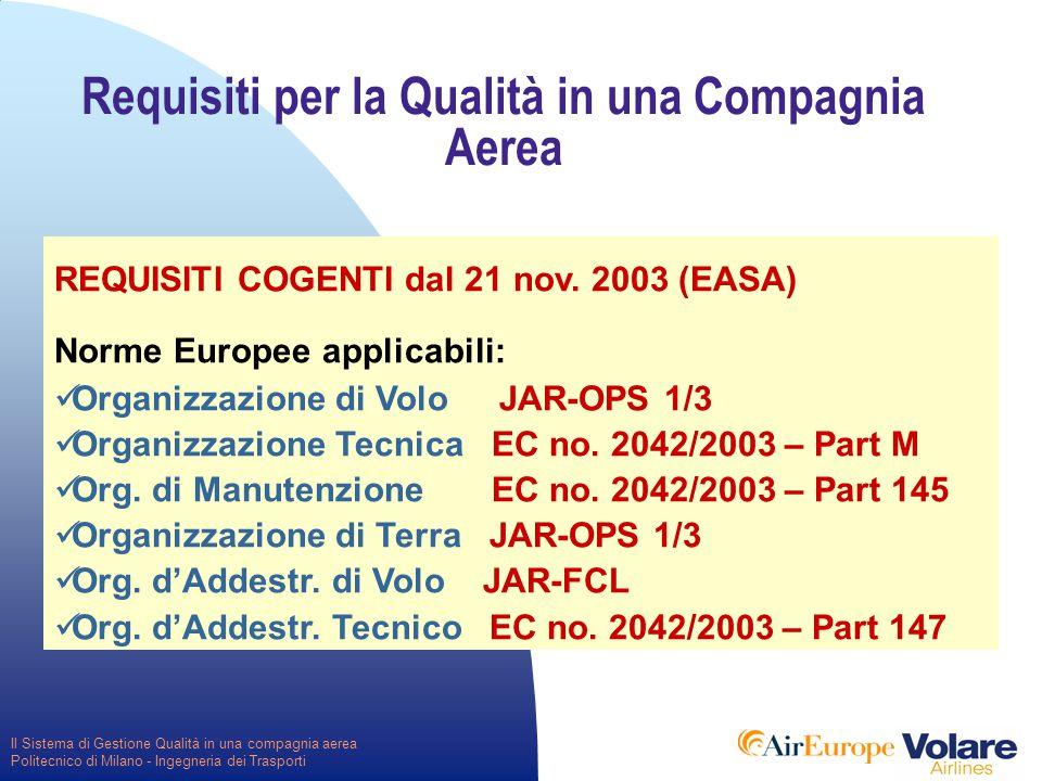 Il Sistema di Gestione Qualità in una compagnia aerea Politecnico di Milano - Ingegneria dei Trasporti Requisiti per la Qualità in una Compagnia Aerea REQUISITI COGENTI dal 21 nov.