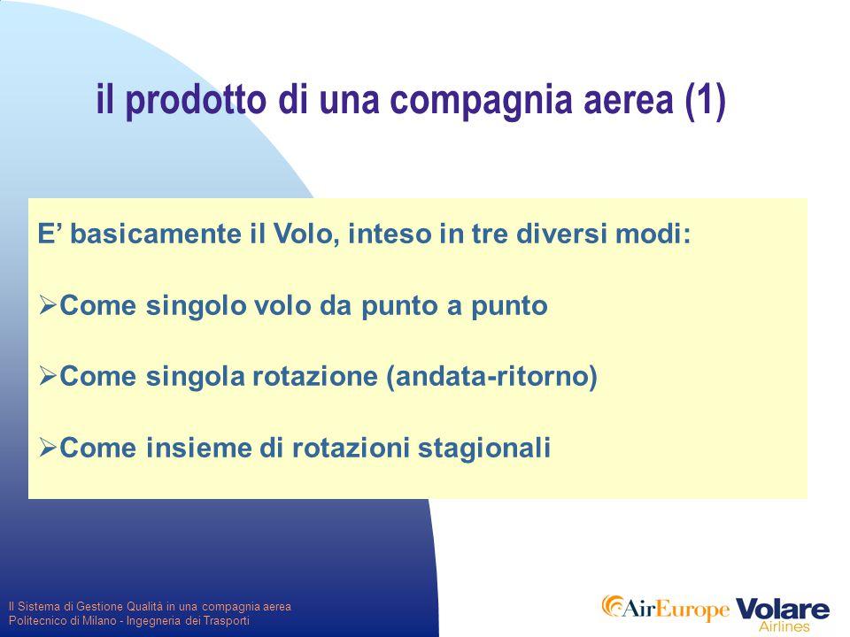 Il Sistema di Gestione Qualità in una compagnia aerea Politecnico di Milano - Ingegneria dei Trasporti il prodotto di una compagnia aerea (1) E' basicamente il Volo, inteso in tre diversi modi:  Come singolo volo da punto a punto  Come singola rotazione (andata-ritorno)  Come insieme di rotazioni stagionali