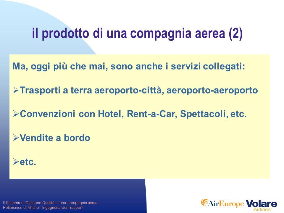 Il Sistema di Gestione Qualità in una compagnia aerea Politecnico di Milano - Ingegneria dei Trasporti il prodotto di una compagnia aerea (2) Ma, oggi più che mai, sono anche i servizi collegati:  Trasporti a terra aeroporto-città, aeroporto-aeroporto  Convenzioni con Hotel, Rent-a-Car, Spettacoli, etc.