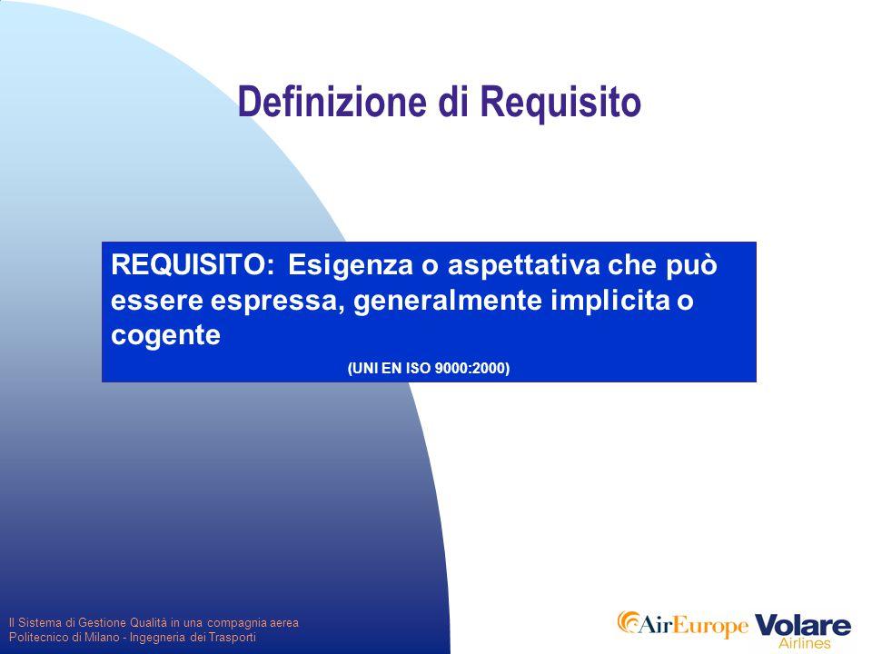 Il Sistema di Gestione Qualità in una compagnia aerea Politecnico di Milano - Ingegneria dei Trasporti Definizione di Requisito REQUISITO: Esigenza o aspettativa che può essere espressa, generalmente implicita o cogente (UNI EN ISO 9000:2000)