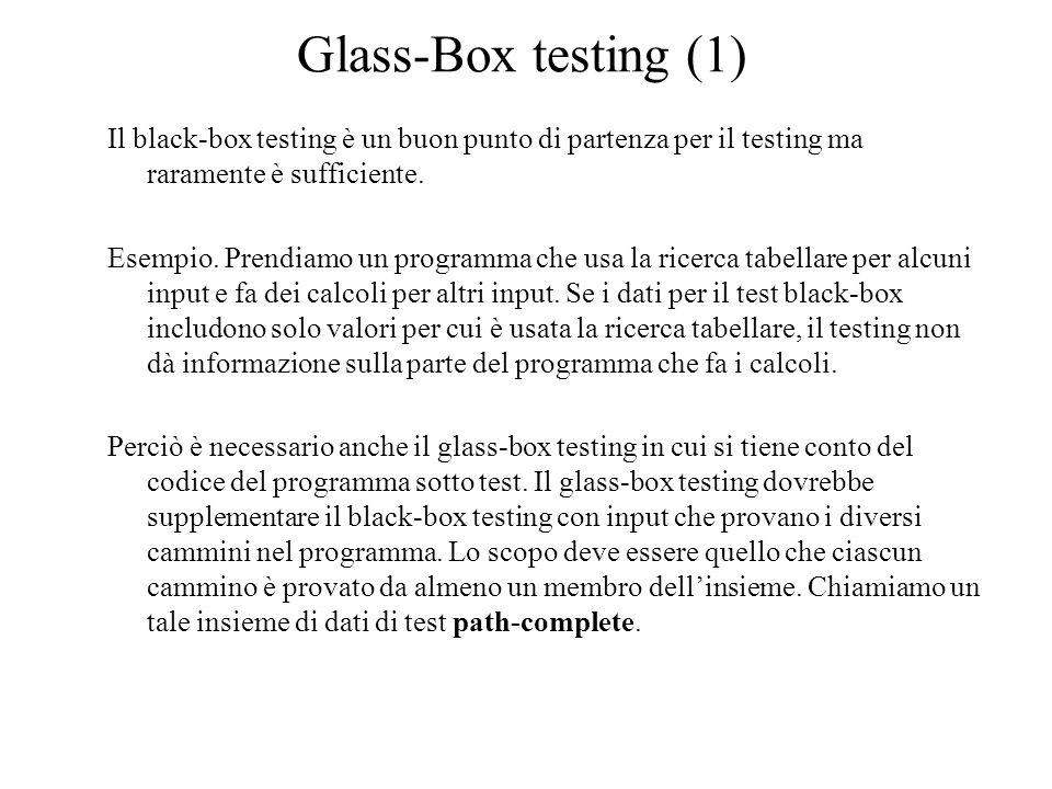 Glass-Box testing (1) Il black-box testing è un buon punto di partenza per il testing ma raramente è sufficiente. Esempio. Prendiamo un programma che