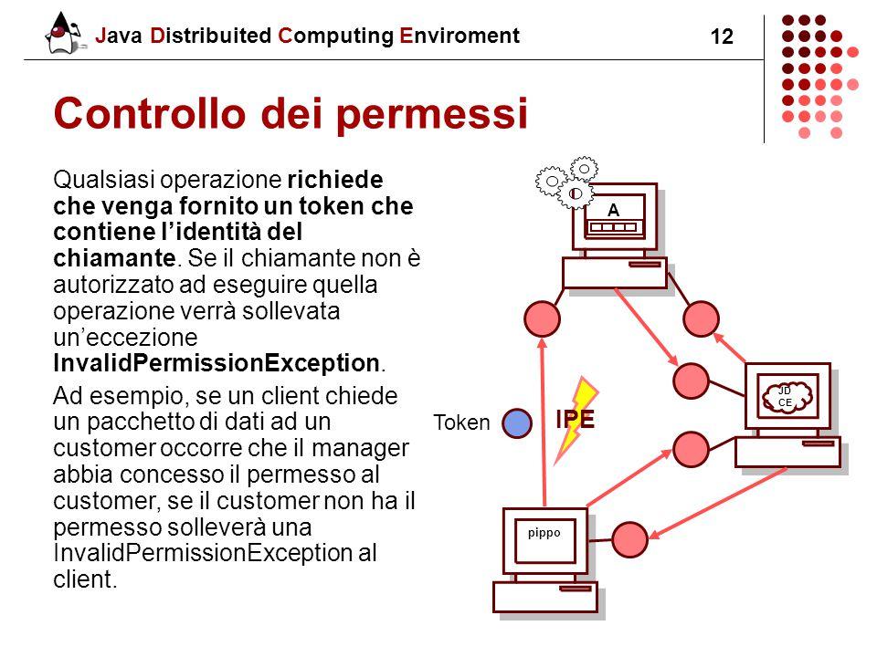 Java Distribuited Computing Enviroment 12 Controllo dei permessi Qualsiasi operazione richiede che venga fornito un token che contiene l'identità del chiamante.
