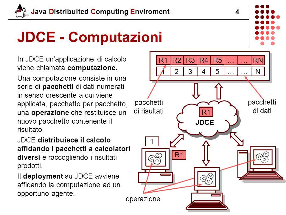 Java Distribuited Computing Enviroment 5 pippo A A JDCE - Struttura e componenti Gli attori del sistema JDCE sono tre; ogni attore consiste in una applicazione che svolge determinate operazioni.
