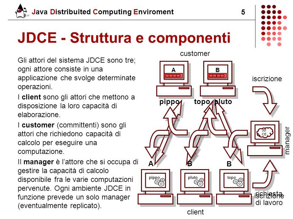 Java Distribuited Computing Enviroment 16 Caduta dei nodi La caduta del manager impedirà a nuovi attori di entrare nel sistema; i customer potranno continuare a lavorare con i loro client.
