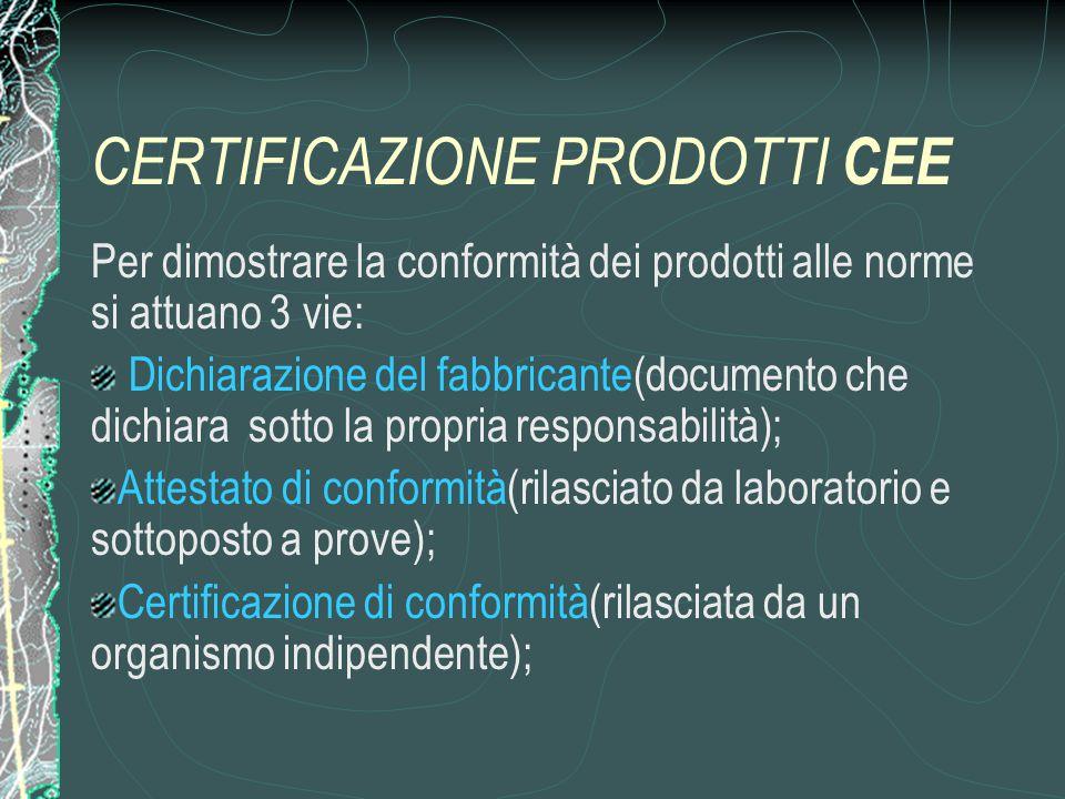 CERTIFICAZIONE PRODOTTI CEE Per dimostrare la conformità dei prodotti alle norme si attuano 3 vie: Dichiarazione del fabbricante(documento che dichiara sotto la propria responsabilità); Attestato di conformità(rilasciato da laboratorio e sottoposto a prove); Certificazione di conformità(rilasciata da un organismo indipendente);