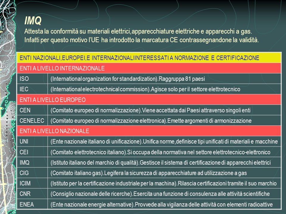 ENTI NAZIONALI,EUROPEI,E INTERNAZIONALIINTERESSATI A NORMAZIONE E CERTIFICAZIONE ENTI A LIVELLO INTERNAZIONALE ISO(International organization for standardization).Raggruppa 81 paesi IEC(International electrotechnical commission).Agisce solo per il settore elettrotecnico ENTI A LIVELLO EUROPEO CEN(Comitato europeo di normalizzazione).Viene accettata dai Paesi attraverso singoli enti CENELEC(Comitato europeo di normalizzazione elettronica).Emette argomenti di armonizzazione ENTI A LIVELLO NAZIONALE UNI(Ente nazionale italiano di unificazione).Unifica norme,definisce tipi unificati di materiali e macchine CEI(Comitato elettrotecnico italiano).Si occupa della normativa nel settore elettrotecnico-elettronico IMQ(Istituto italiano del marchio di qualità).Gestisce il sistema di certificazione di apparecchi elettrici CIG(Comitato italiano gas).Legifera la sicurezza di apparecchiature ad utilizzazione a gas ICIM(Istituto per la certificazione industriale per la machina).Rilascia certificazioni tramite il suo marchio CNR(Consiglio nazionale delle ricerche).Esercita una funzione di consulenza alle attività scientifiche ENEA(Ente nazionale energie alternative).Provvede alla vigilanza delle attività con elementi radioattive IMQ Attesta la conformità su materiali elettrici,apparecchiature elettriche IMQ Attesta la conformità su materiali elettrici,apparecchiature elettriche e apparecchi a gas.